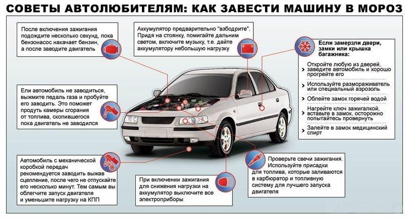 Как завести машину в мороз 7 советов